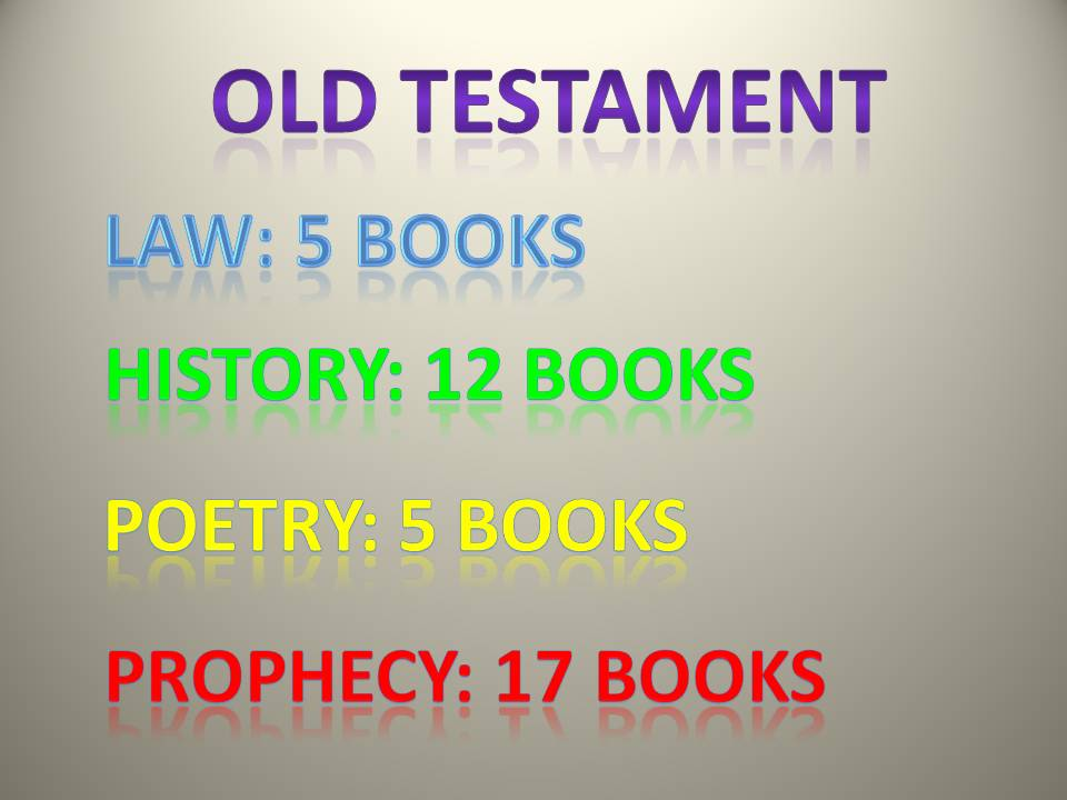 Divisions of the Old Testament; Law, History, Poetry, Prophecy